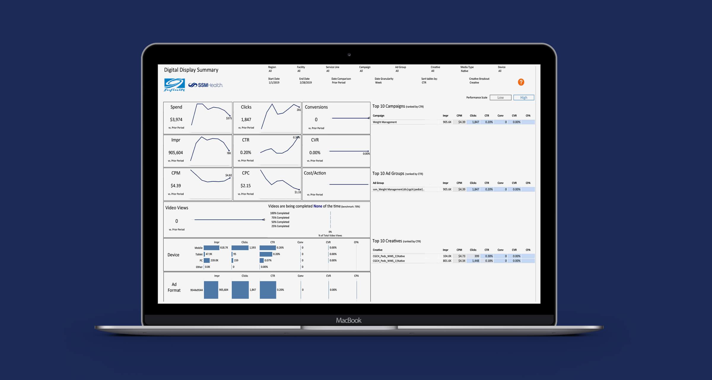 ssm-analytics-dashboard-macbook