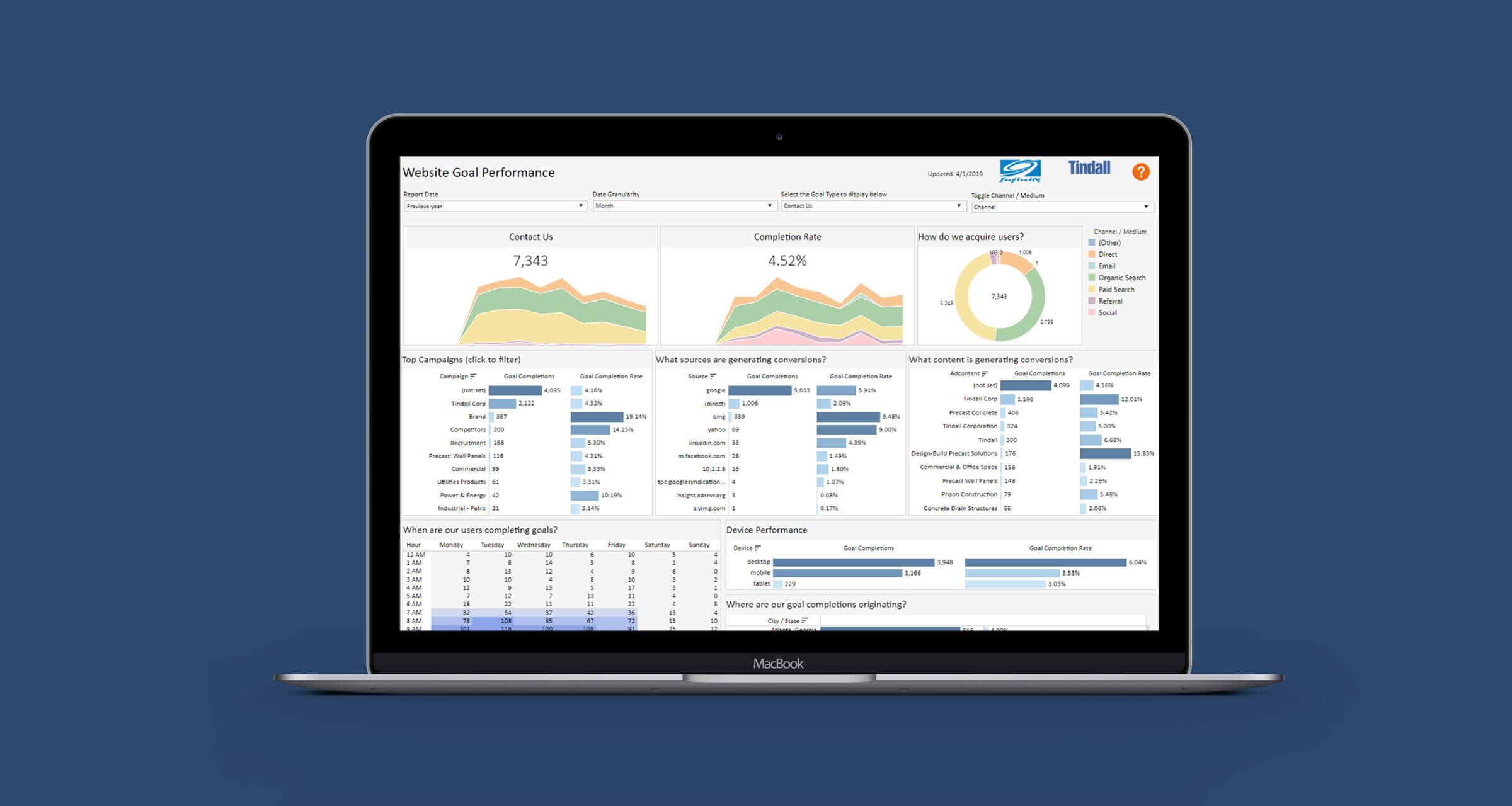 tindall-seo-analytics-dashboard-laptop