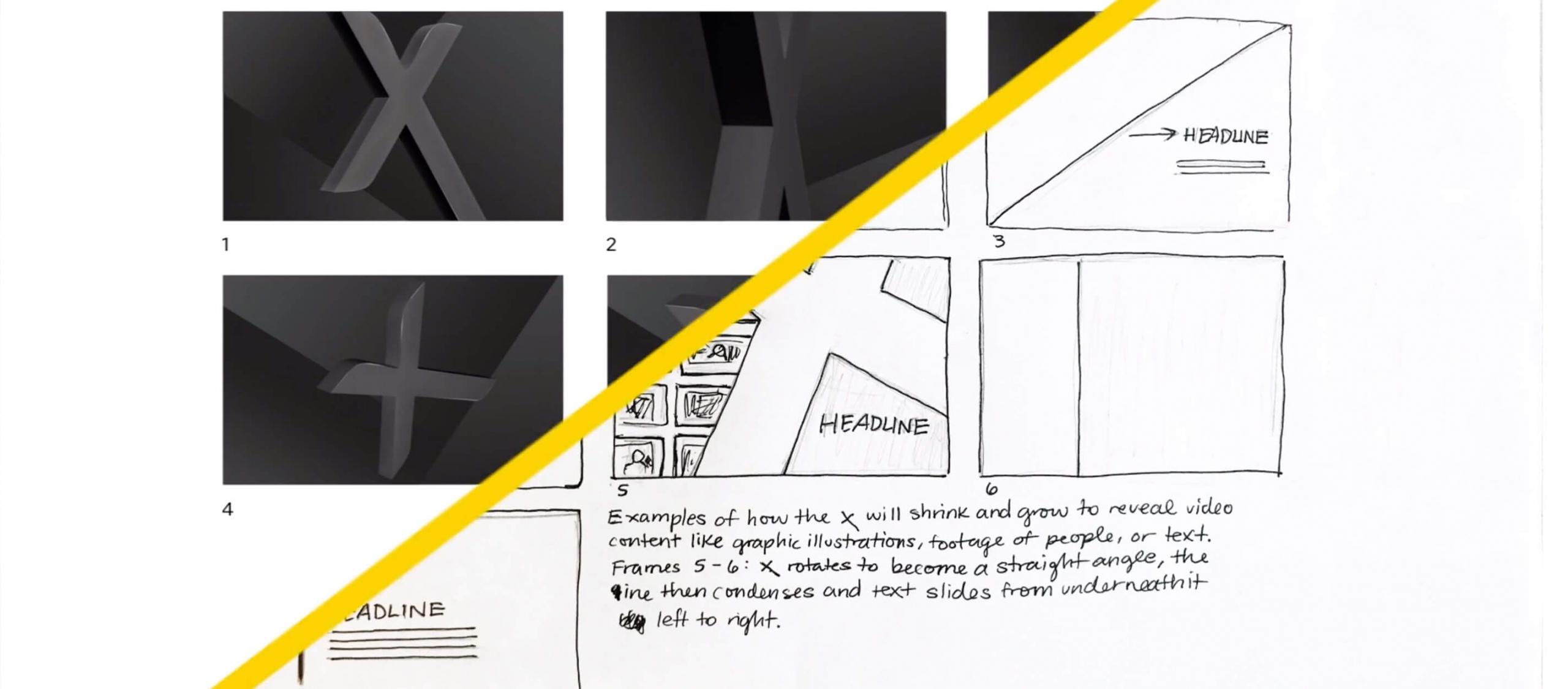 Inf_Blog_DesignThinking_Prototype
