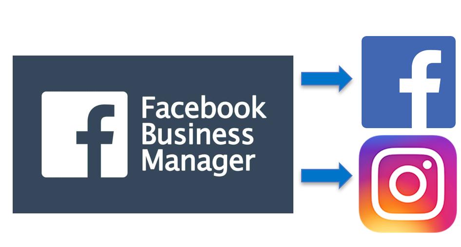 Facebook Ads | Infinity Marketing